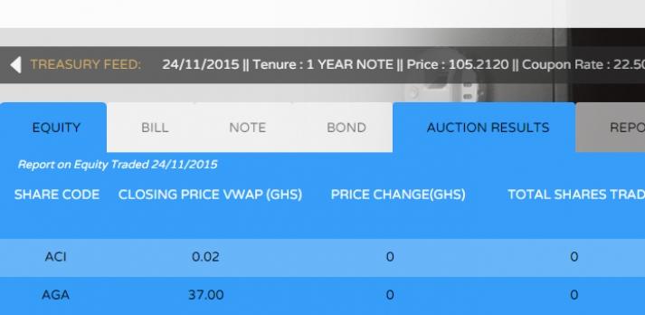 Ghana stock exchange trading system